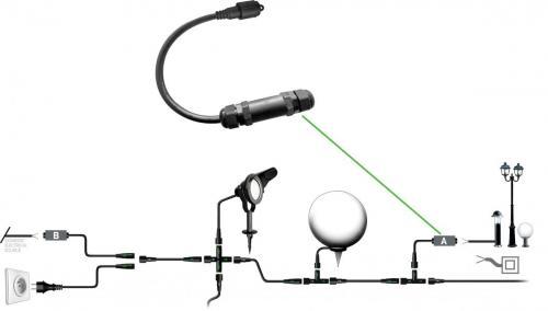 schéma rajout luminaire Easy Connect